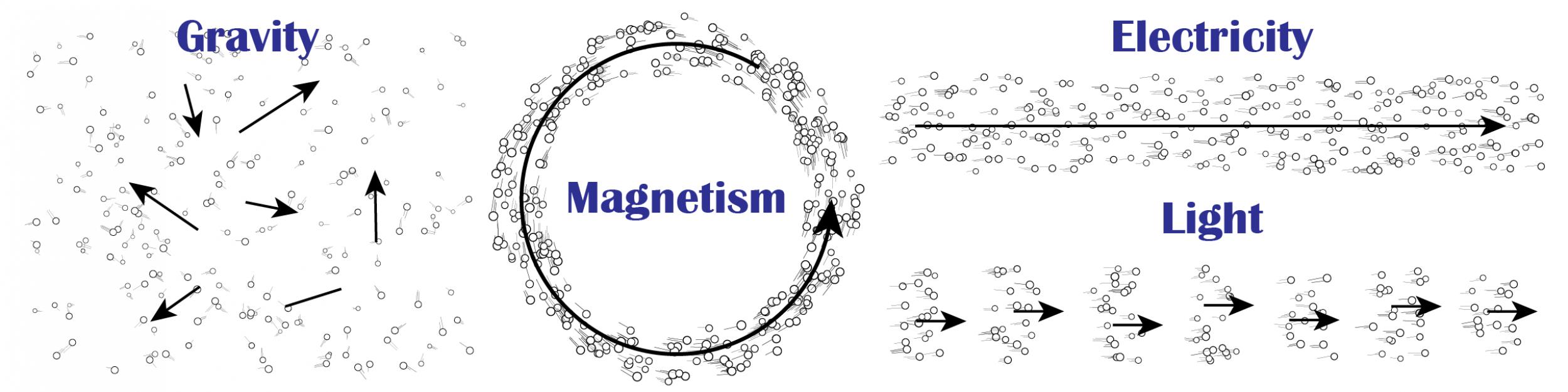 Principia Mathematica 2